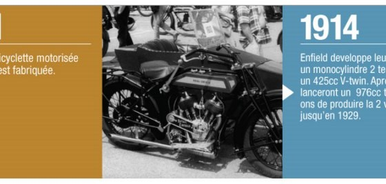 Histoire-Royal-Enfield-Royal-Enfield-Pays-Basque-64-40-001-800×600