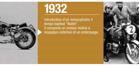 Histoire-Royal-Enfield-Royal-Enfield-Pays-Basque-64-40-002-800×600